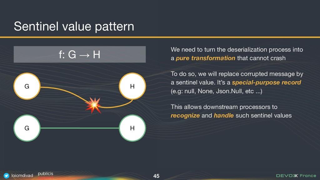 loicmdivad 45 Sentinel value pattern We need to...