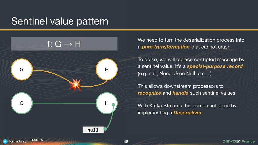 loicmdivad 46 Sentinel value pattern We need to...