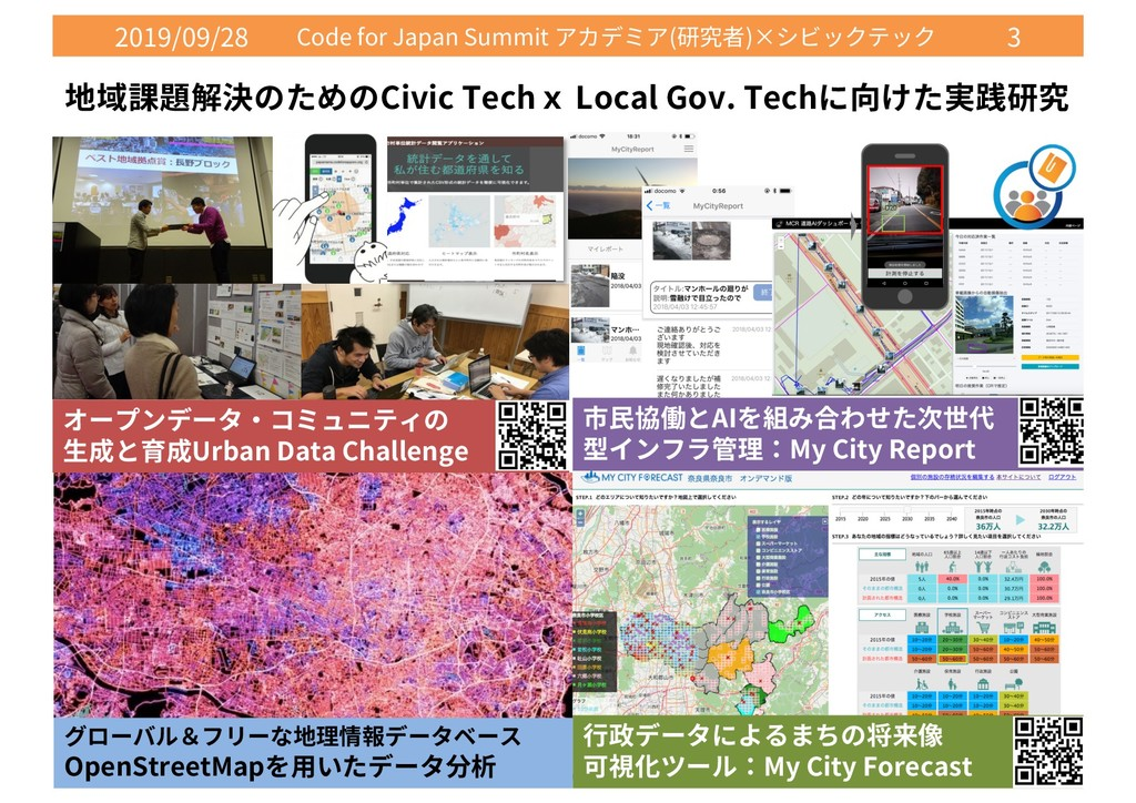 2019/09/28 Code for Japan Summit ( )× 3 Civic T...