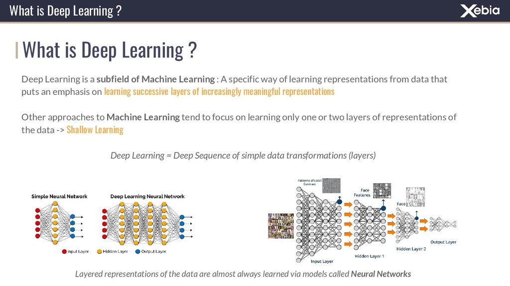 What is Deep Learning ? What is Deep Learning ?...