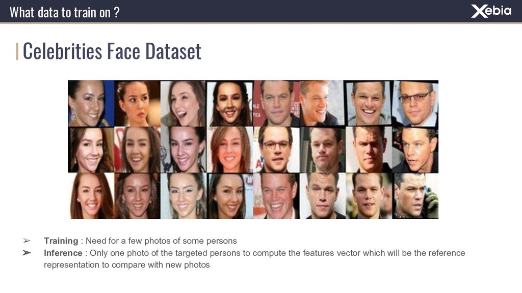 Celebrities Face Dataset What data to train on ...