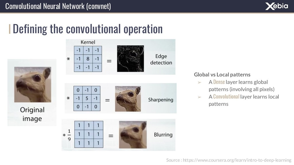 Defining the convolutional operation Convolutio...