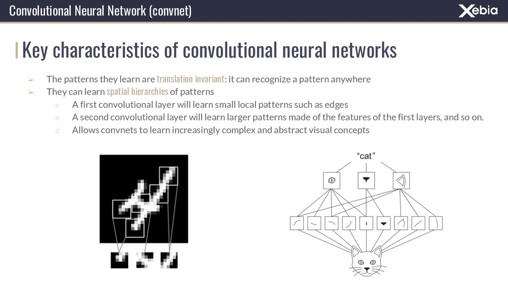 Key characteristics of convolutional neural net...