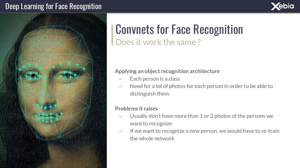 Convnets for Face Recognition Deep Learning for...
