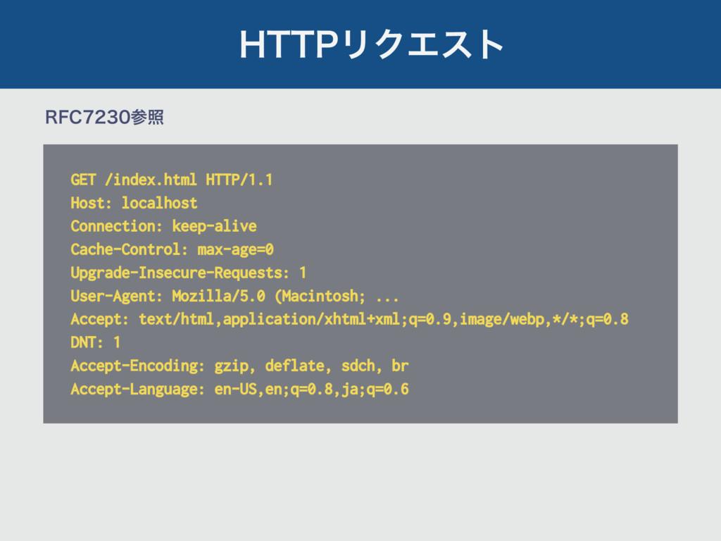 )551ϦΫΤετ 3'$র GET /index.html HTTP/1.1 Ho...