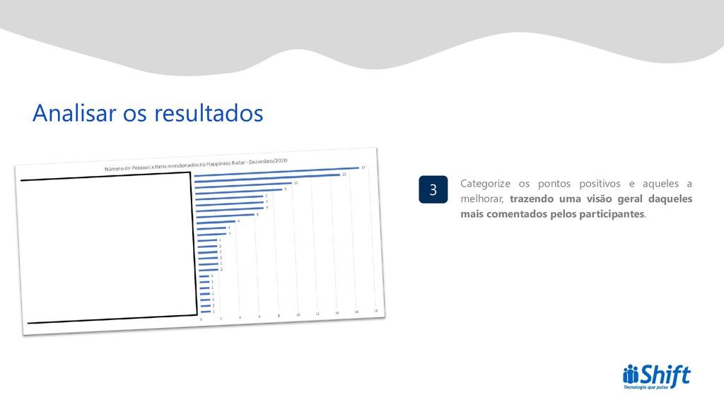 Analisar os resultados 3 Categorize os pontos p...