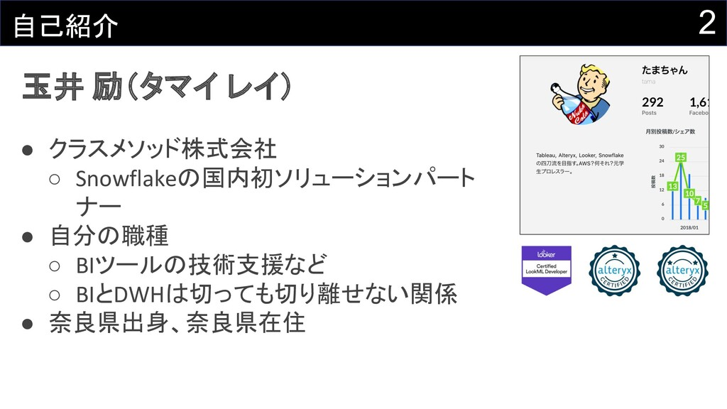 2 自己紹介 玉井 励(タマイ レイ) ● クラスメソッド株式会社 ○ Snowflakeの国...