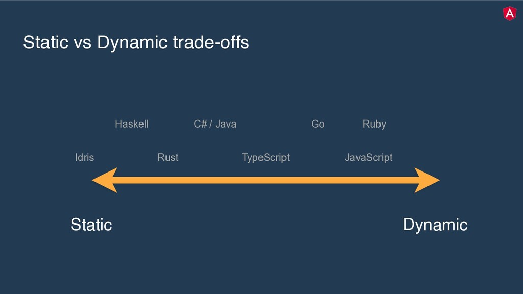Static vs Dynamic trade-offs Static Dynamic Rus...