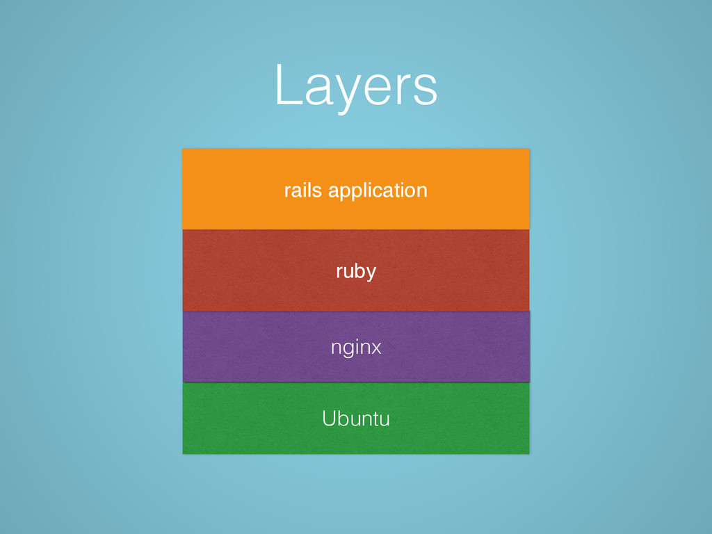 Layers Ubuntu nginx ruby rails application