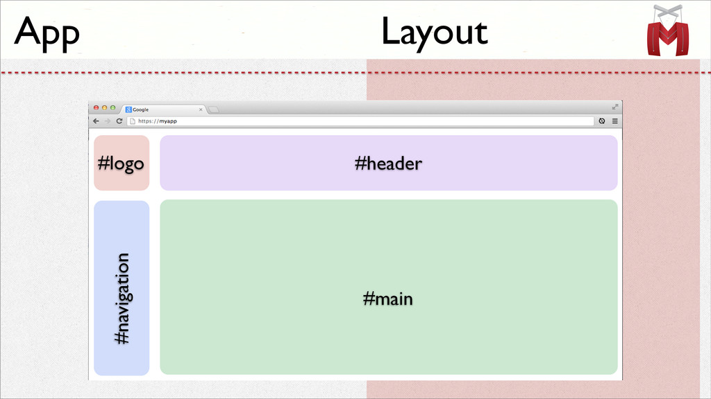 #navigation #logo #header #main App Layout