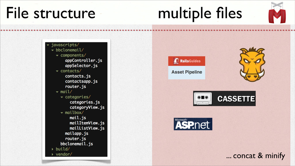 File structure multiple files ... concat & minify