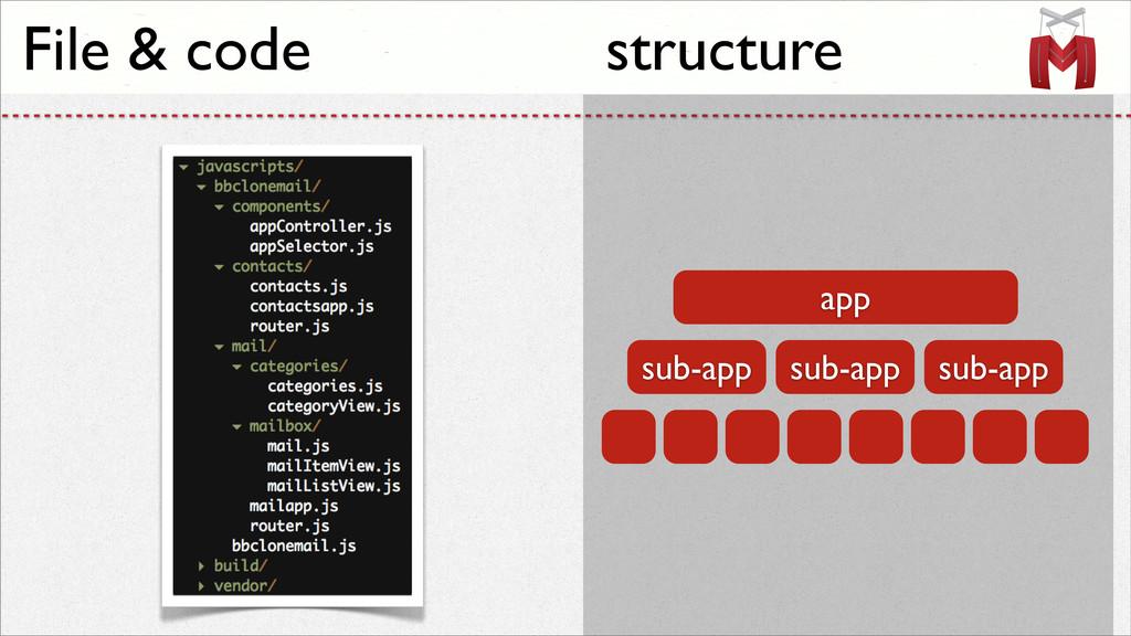structure app sub-app sub-app sub-app File & co...