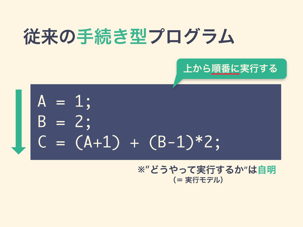 ैདྷͷखଓ͖ܕϓϩάϥϜ A = 1; B = 2; C = (A+1) + (B-1)*2;...