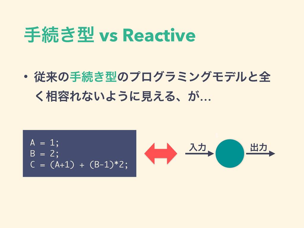 खଓ͖ܕ vs Reactive • ैདྷͷखଓ͖ܕͷϓϩάϥϛϯάϞσϧͱશ ͘૬༰Εͳ͍Α...