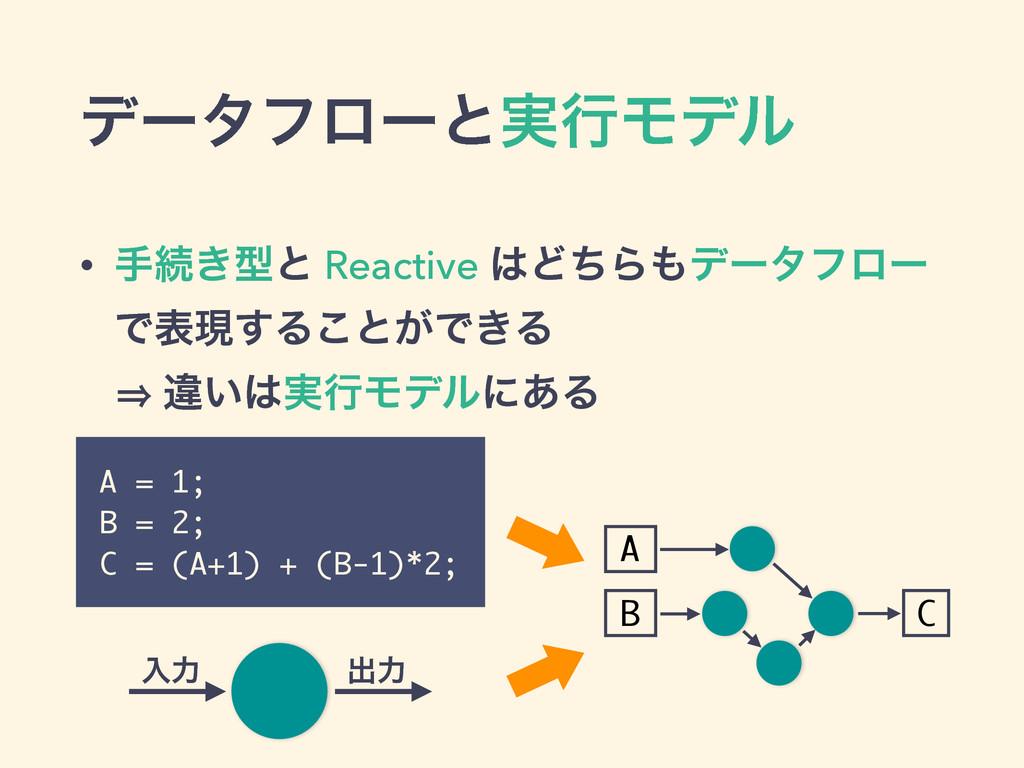 σʔλϑϩʔͱ࣮ߦϞσϧ • खଓ͖ܕͱ Reactive ͲͪΒσʔλϑϩʔ Ͱදݱ͢Δ...