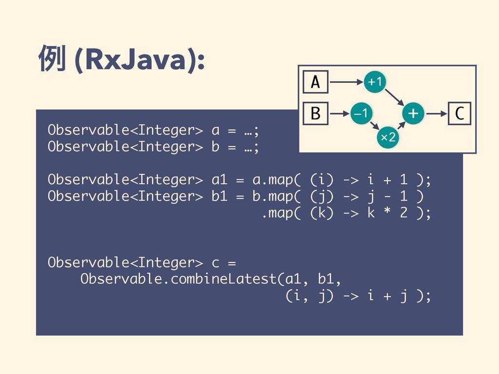 ྫ (RxJava): Observable<Integer> a = …; Observab...