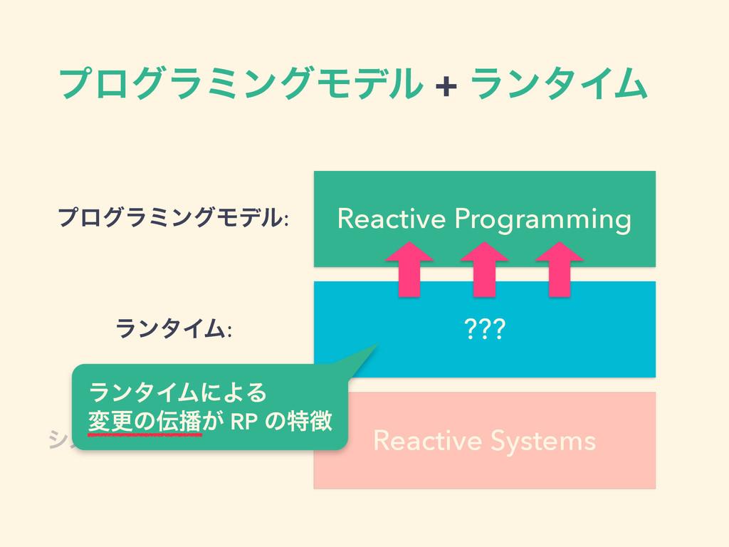 ϓϩάϥϛϯάϞσϧ + ϥϯλΠϜ Reactive Systems Reactive Pr...