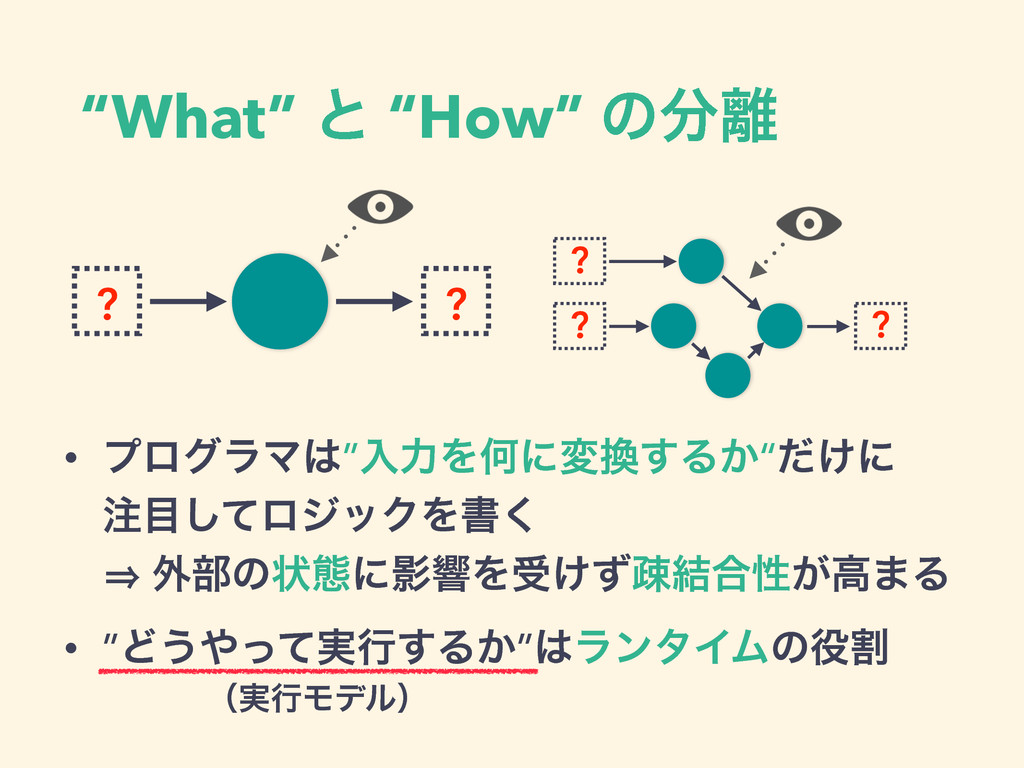 """""""What"""" ͱ """"How"""" ͷ • ϓϩάϥϚ""""ೖྗΛԿʹม͢Δ͔""""͚ͩʹ ͠..."""