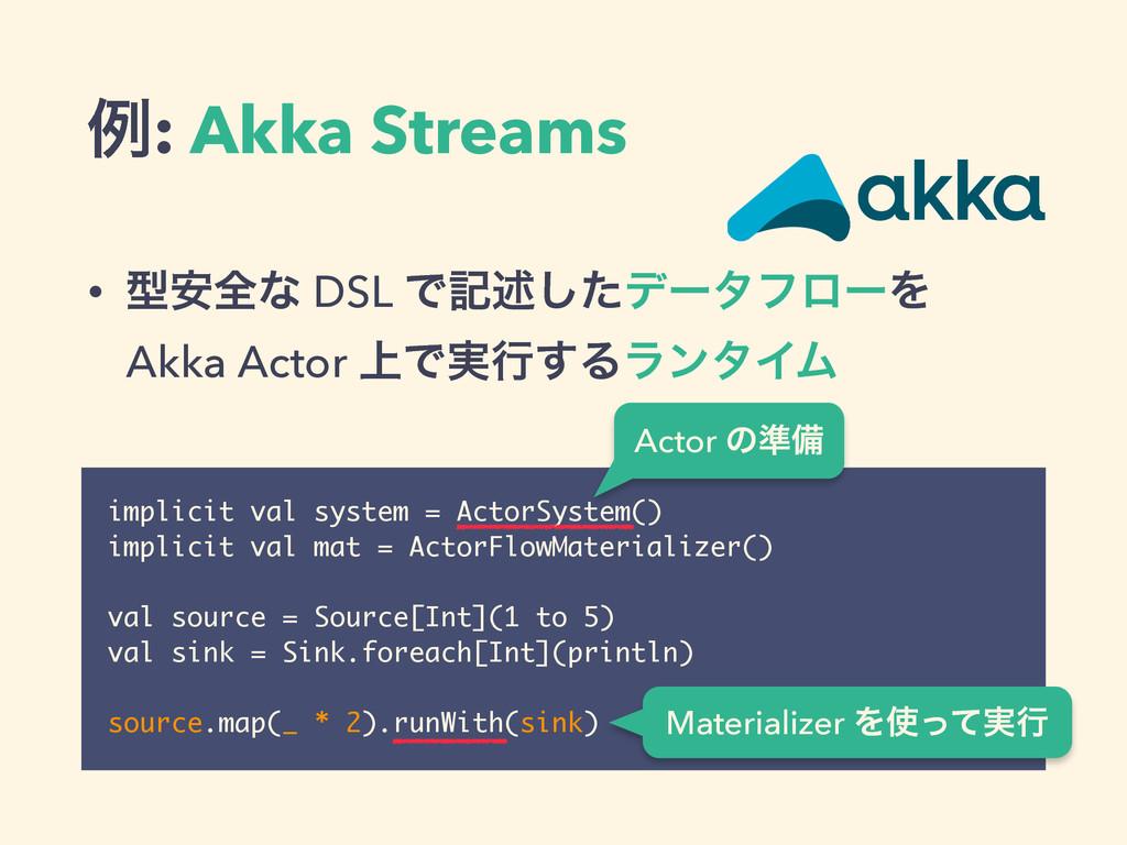 ྫ: Akka Streams • ܕ҆શͳ DSL Ͱهड़ͨ͠σʔλϑϩʔΛ Akka Ac...