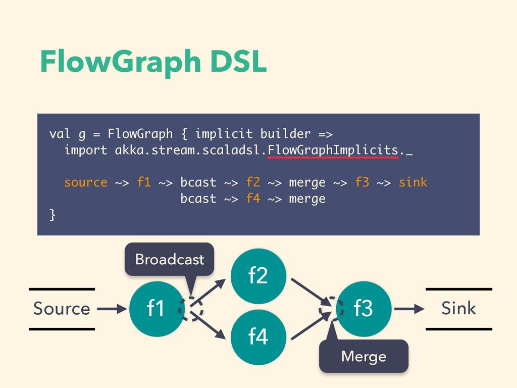 FlowGraph DSL val g = FlowGraph { implicit buil...