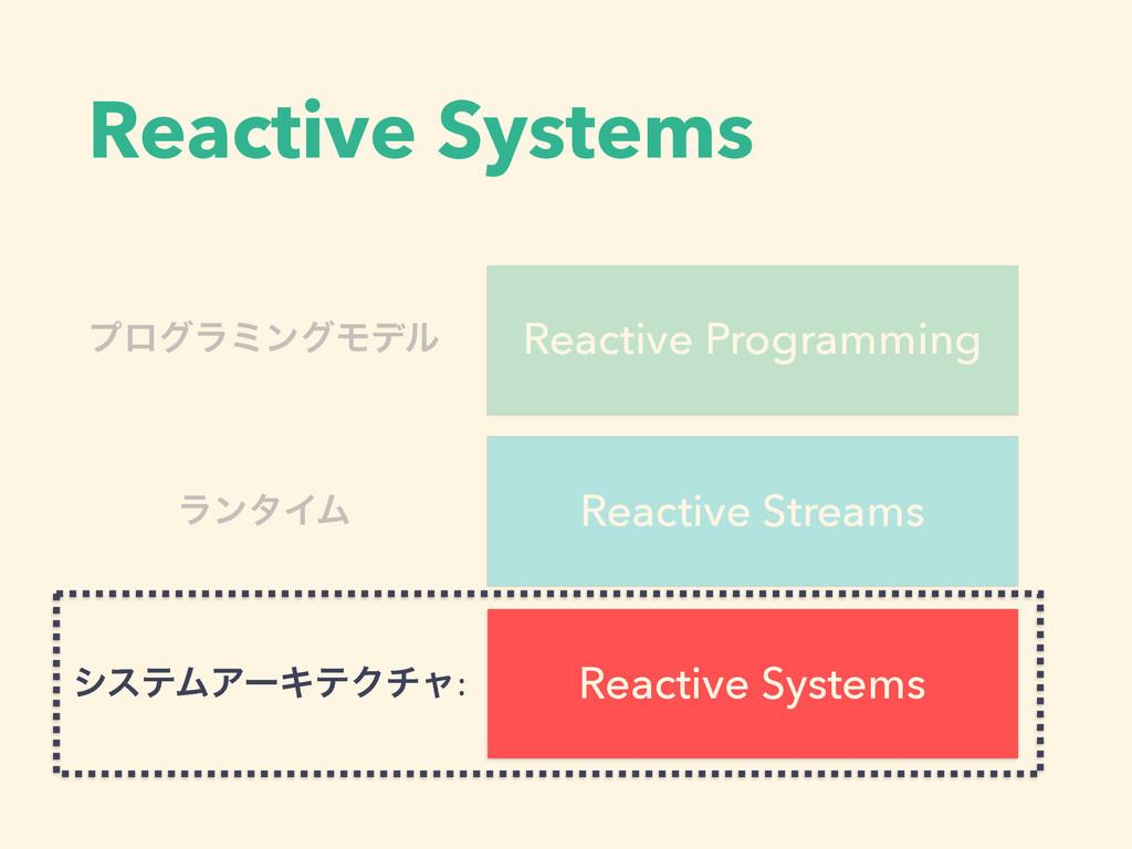Reactive Systems Reactive Systems Reactive Prog...