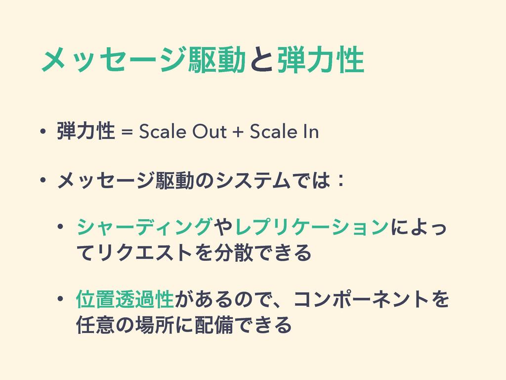 ϝοηʔδۦಈͱྗੑ • ྗੑ = Scale Out + Scale In • ϝοηʔ...