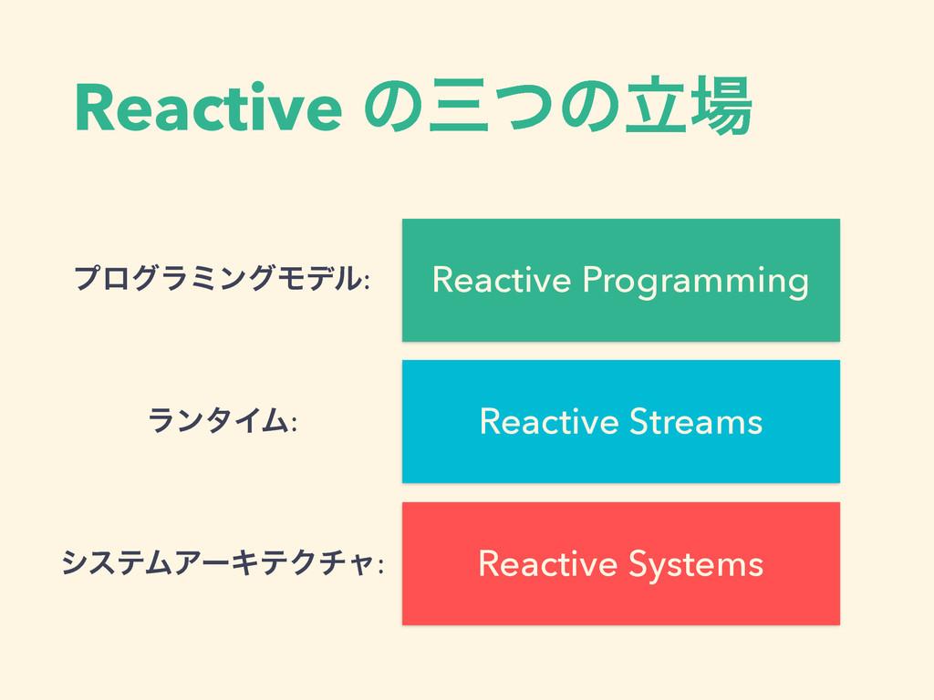 Reactive ͷͭͷཱ Reactive Systems Reactive Progr...