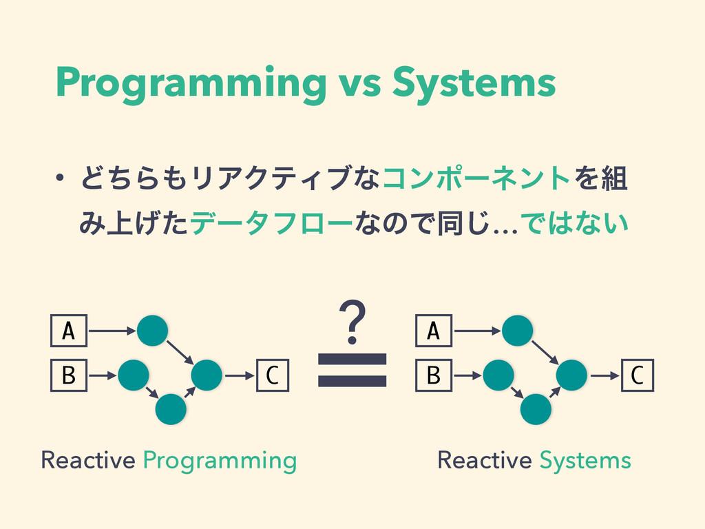 Programming vs Systems • ͲͪΒϦΞΫςΟϒͳίϯϙʔωϯτΛ Έ...