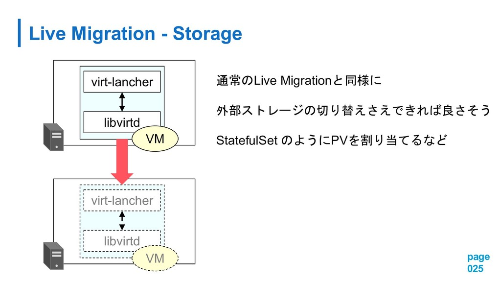 Live Migration - Storage page 025 virt-lancher ...