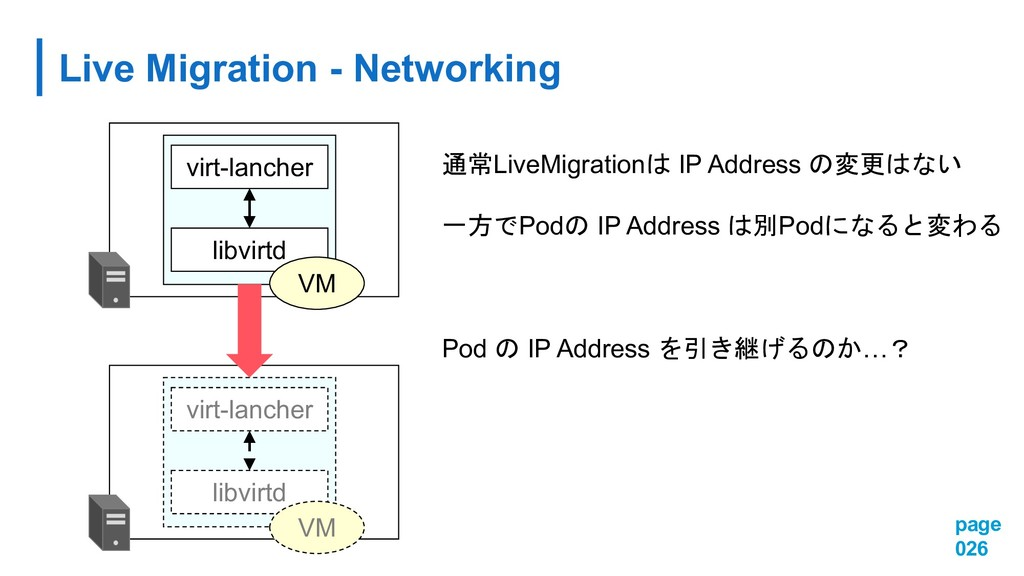 Live Migration - Networking page 026 virt-lanch...