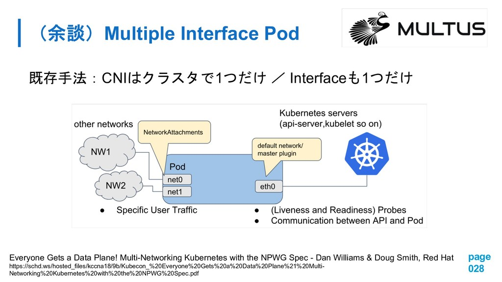 Multiple Interface Pod page 028 