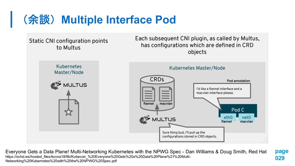 Multiple Interface Pod page 029 Everyone Ge...