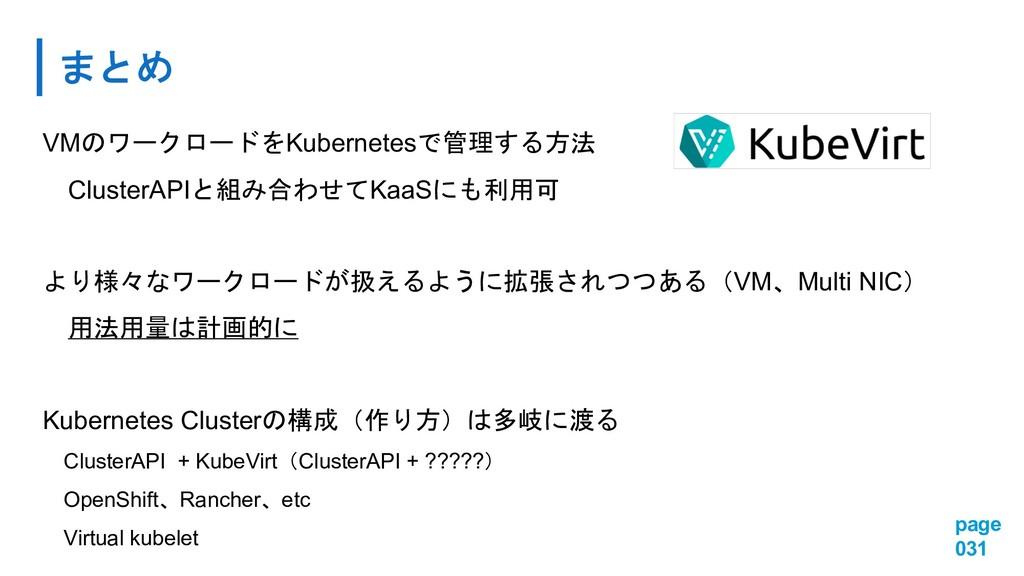 page 031 VM  Kubernetes40+. Cluste...