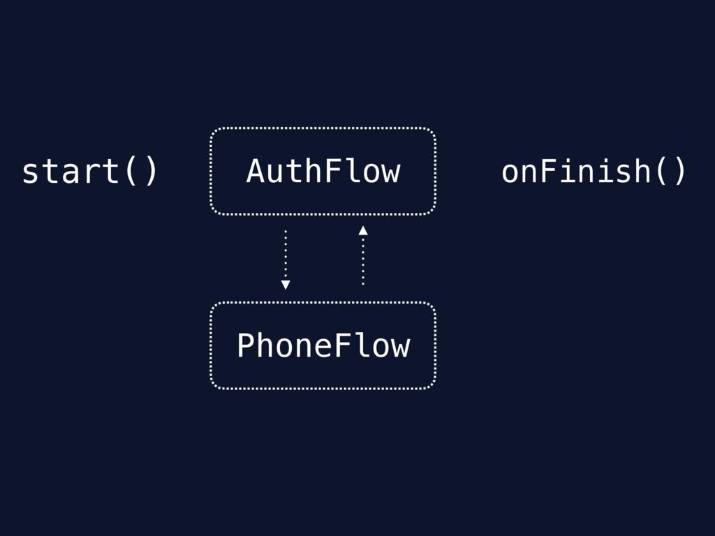onFinish() AuthFlow PhoneFlow start()