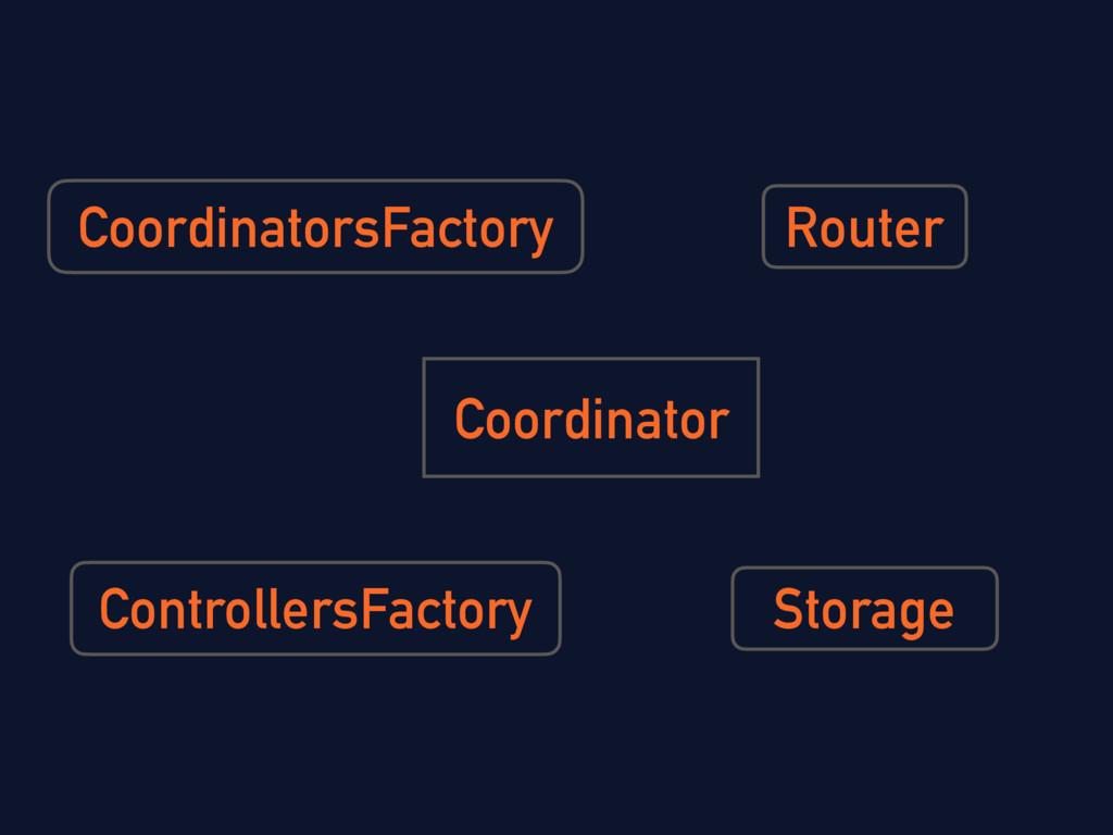 Coordinator Storage Router CoordinatorsFactory ...