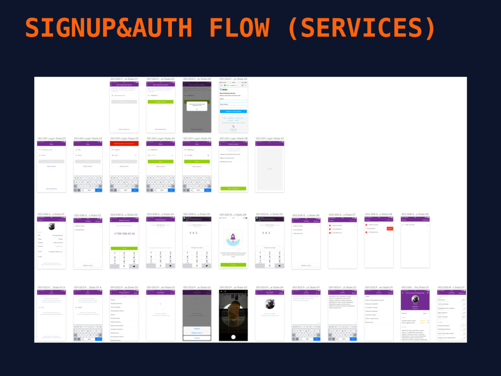 SIGNUP&AUTH FLOW (SERVICES)