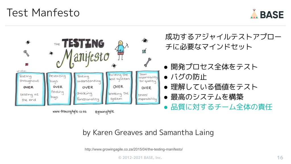 © 2012-2019 BASE, Inc. Test Manfesto http://www...