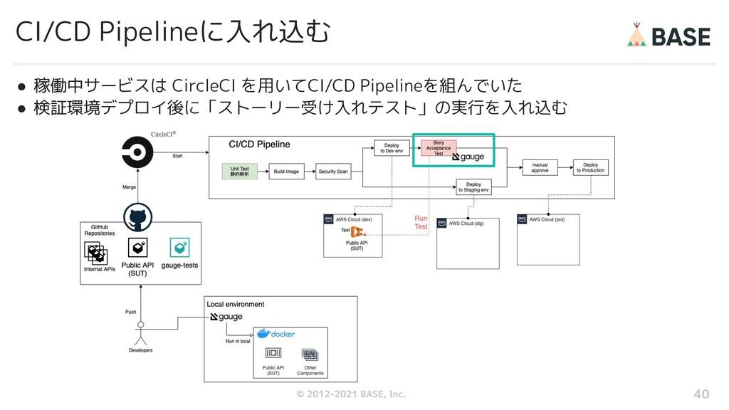 © 2012-2019 BASE, Inc. CI/CD Pipelineに入れ込む ● 稼働...
