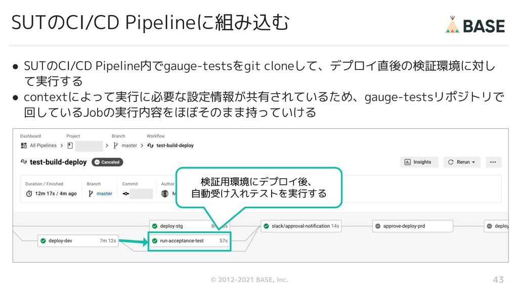 © 2012-2019 BASE, Inc. SUTのCI/CD Pipelineに組み込む ...