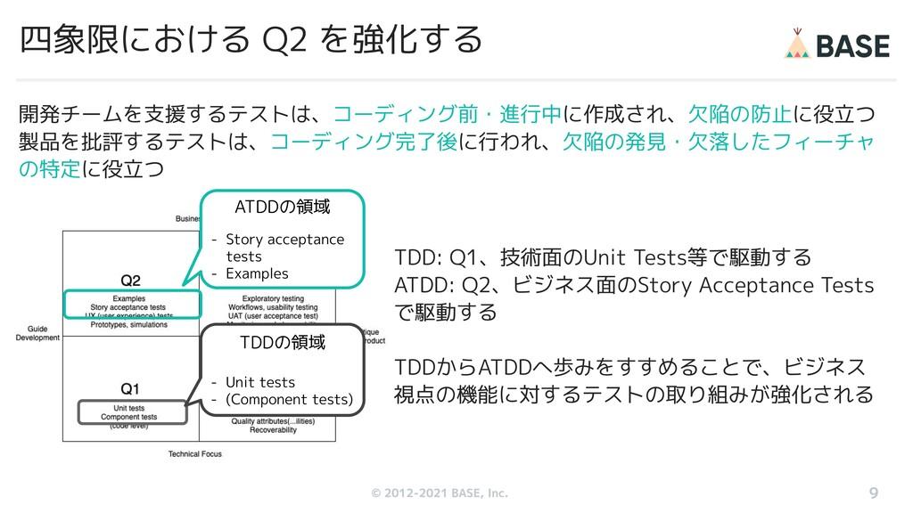 © 2012-2019 BASE, Inc. 四象限における Q2 を強化する 開発チームを支...