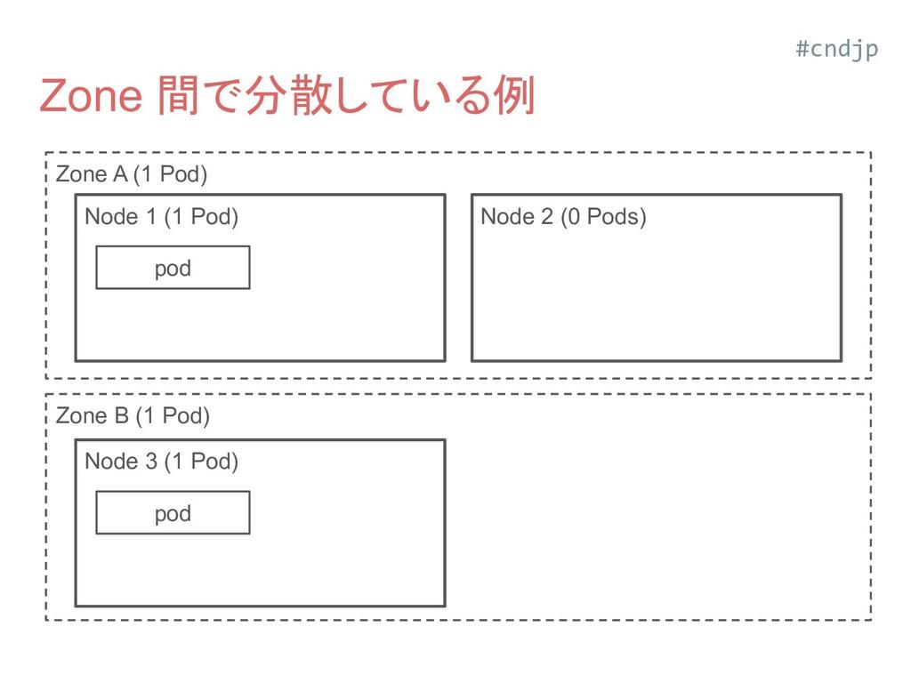 pod Node 1 (1 Pod) #cndjp Zone A (1 Pod) Zone B...