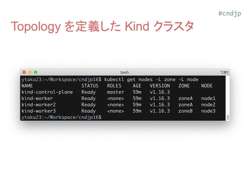 Topology を定義した Kind クラスタ #cndjp