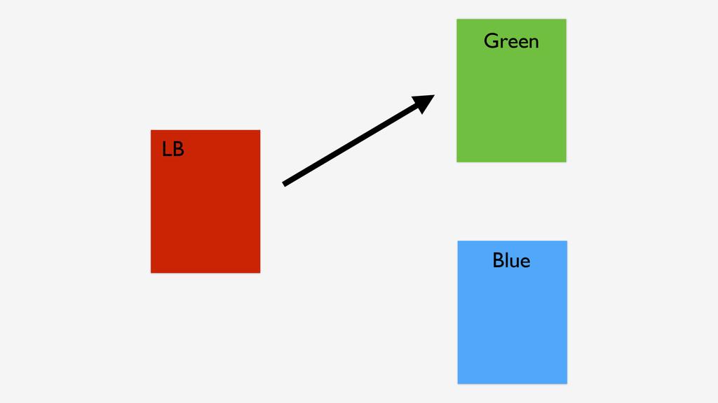 LB Green Blue