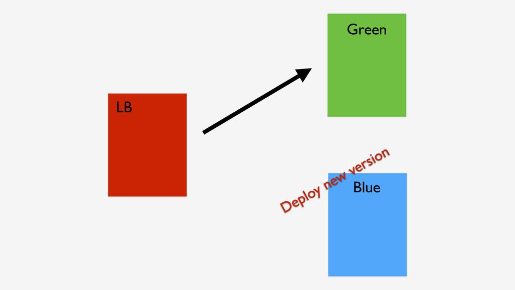 LB Green Blue Deploy new version