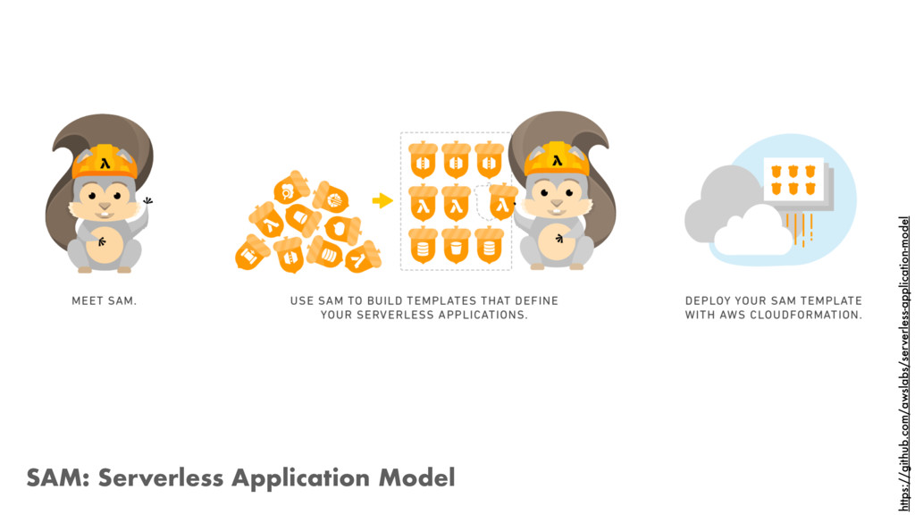 SAM: Serverless Application Model https://githu...