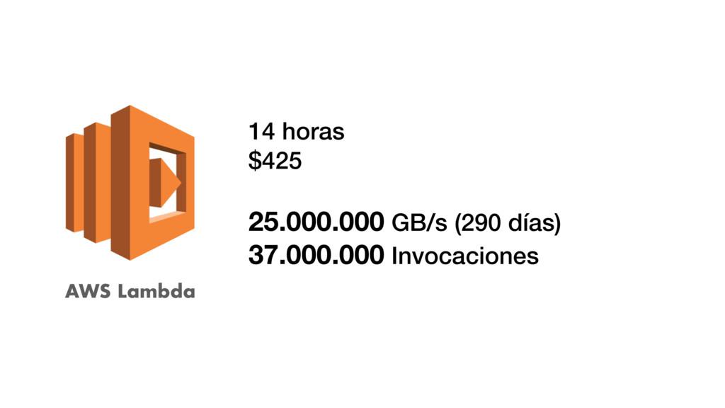 14 horas $425 25.000.000 GB/s (290 días) 37.000...