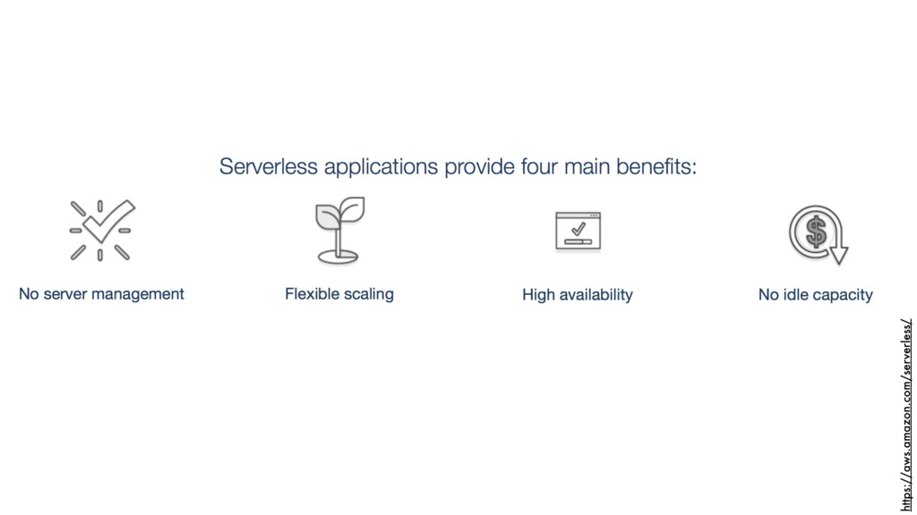 https://aws.amazon.com/serverless/