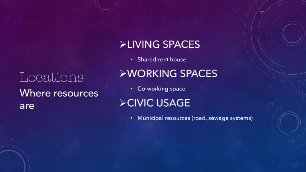 Locations ØLIVING SPACES • Shared-rent house ØW...