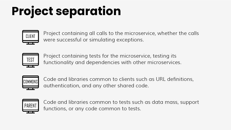 CLIENT SIMULATIONS POST /api/v1/simulations/ Cr...