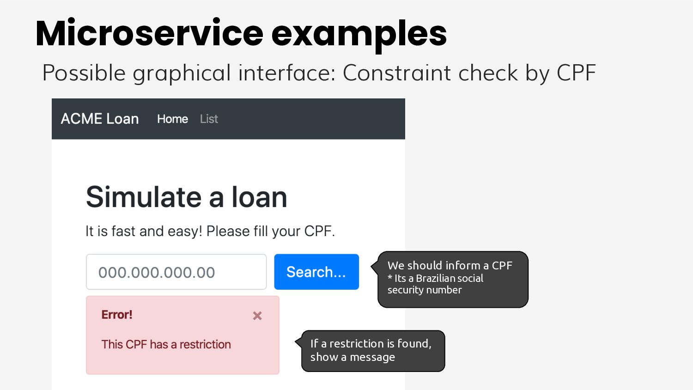 CLIENT SIMULATIONS POST /api/v1/simulations/ Me...